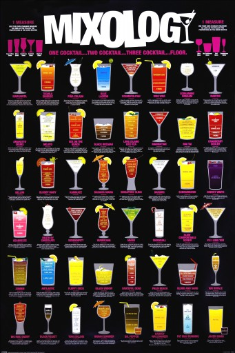 Cocktails - Mixology, In Englisch