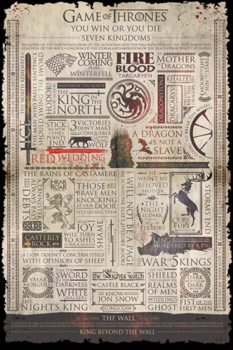 Game Of Thrones - You Win Or You Die, Infographic