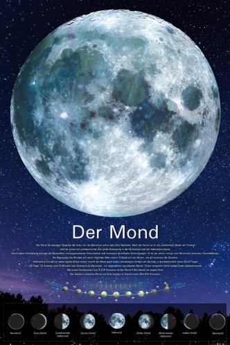 Space And Universe - Der Mond