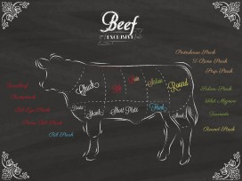 Cuisine - Cuts Of Beef