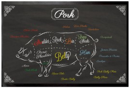 Cuisine - Cuts Of Pork