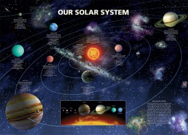 The Solar System - The Solar System, In English