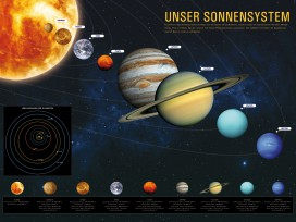 The Solar System - Unser Sonnensystem, 2 Parts