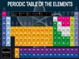 Schule - Periodic Table Of The Elements, 2-Teilig