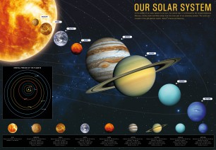 The Solar System - Our Solar System, 3 Parts