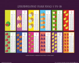 School - Times Tables Multiplication Table From 1 to 12