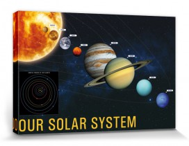 The Solar System - Our Solar System