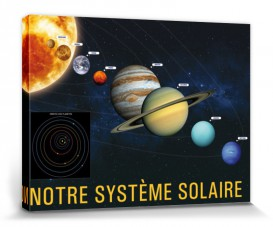 the solar system notre syst me solaire stretched canvas prints buy posters online with 1art1. Black Bedroom Furniture Sets. Home Design Ideas