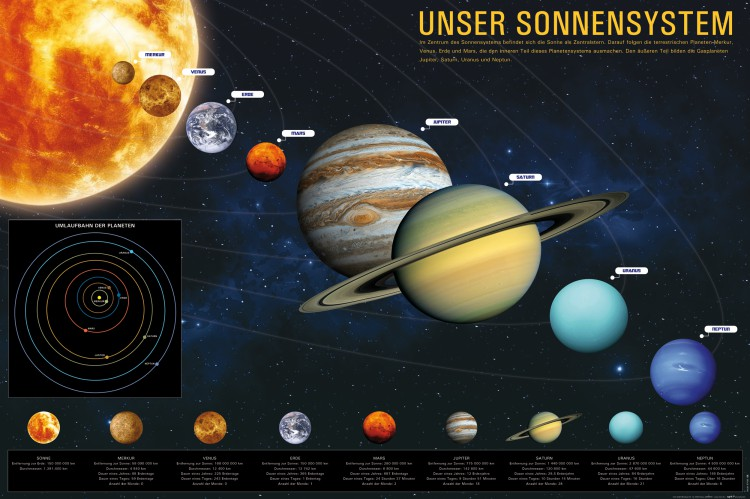 der weltraum unser sonnensystem planeten poster plakat 91x61cm 97438 ebay. Black Bedroom Furniture Sets. Home Design Ideas
